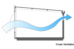 3. Cross Ventilation