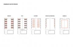 esquema uso de espacios