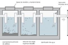tratamiento de aguas negras