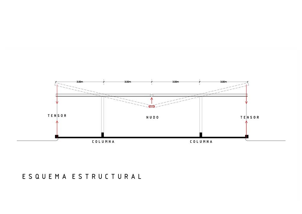 3_ESQUEMA ESTRUCTURAL_001