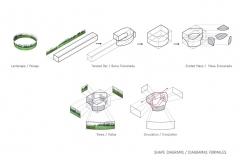 02_View_Shape_Diagram_001