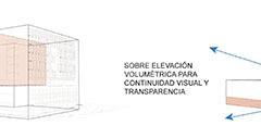 ESQUEMA ESTRATEGICO COMPLEJO ACADÉMICO DE LA PUCP