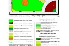 Sistema vegetal PDF_001