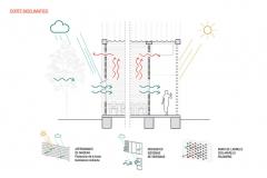 Corte bioclimatico