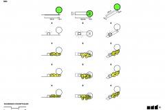 Planimetria Digital (MIG)
