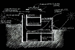 croquis corte transversal