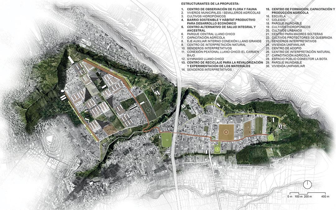 08 Fc Planificacion Territorial Portada